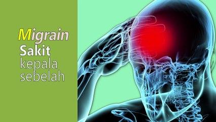 MIGRAIN - Bagaimana Proses Terjadinya Migrain