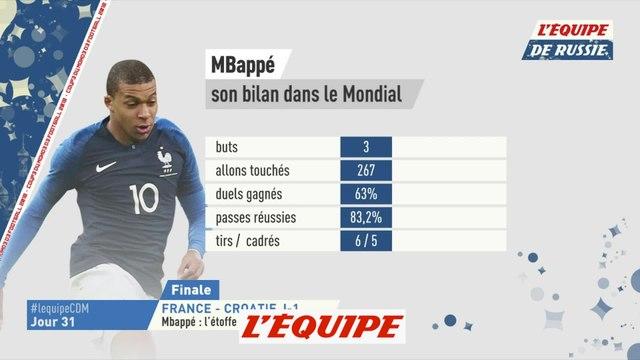 Le bilan de Kylian Mbappé dans ce Mondial - Foot - CM 2018 - Bleus