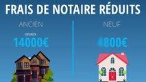 Les avantages de l'achat immobilier neuf