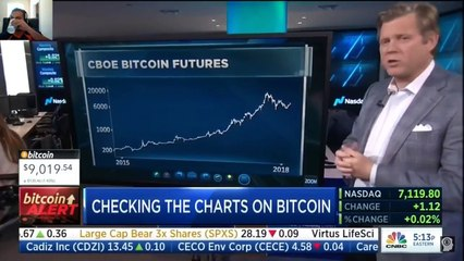 Cryptocurrency   Bitcoin Chart says Bear Market Over    CNBC Fast Money - Cryptocurrency