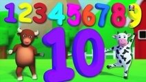 numéros chanson   apprendre les chiffres   enfants chanson   Number Rhyme   Kids Counting