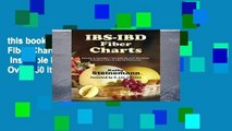 this books is available IBS-IBD Fiber Charts: Soluble   Insoluble Fibre Data for Over 450 Items,
