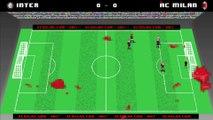 Inter-Milan: lo 0-6 in 8-bit