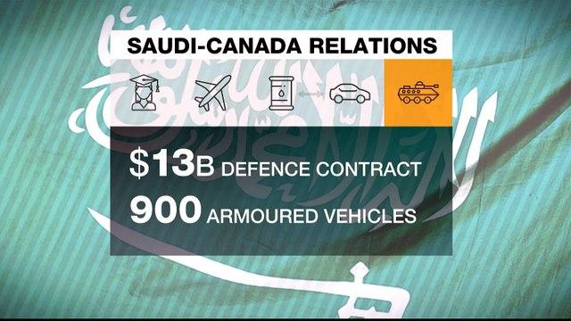 Saudi-Canada relations: Dispute escalates over human rights
