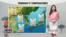Heat to subside in the upper regions along with showers _ 080918