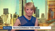 Aegis Capital Corp. Sees Accelerated Growth for Tech Stocks: Bloomberg Technology