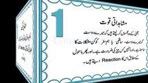 7_Tips_to_Impress_Anyone_in_Urdu_&_Hindi
