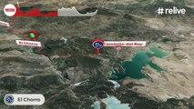 Perfil Etapa 2 - Profile Stage 2 | La Vuelta 18