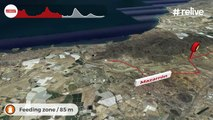 Perfil Etapa 6 - Stage 6 Profile | La Vuelta 18