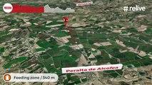 Perfil Etapa 18 - Stage 18 Profile | La Vuelta 18