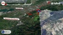 Perfil Etapa 17 - Stage 17 Profile | La Vuelta 18