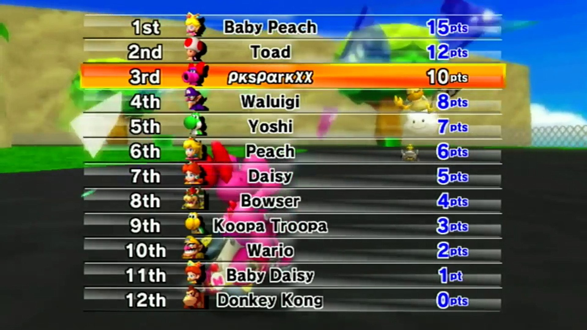 Mario Kart Wii Custom Tracks Birdo Egg Cup Speechless