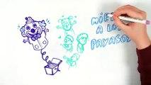 ¿Cómo se LLAMA el MIEDO a los PAYASOS - Draw My Life en Español (1)