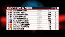 Grand Prix d'Italie - Classement pilote avant le GP