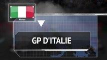 GP d'Italie - Les chiffres à connaître