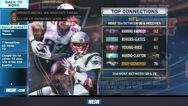 NESN Sports Today: Rob Gronkowski-Tom Brady TD Connection Climbing Up All-Time Ranks