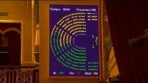 El Congreso aprueba la exhumación de los restos de Franco con las abstenciones de PP y Ciudadanos