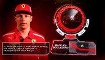 Kimi Raikkonen spiega il circuito di Marina Bay, Singapore 2018 - Video Dailymotion