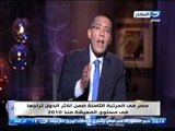 اخر النهار - مصر فى المرتبة الثامنة  ضمن أكثر الدول تراجعا فى مستوى المعيشة منذ 2010