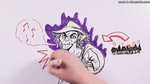 EL POMBERO   Draw My Life TikTak Draw