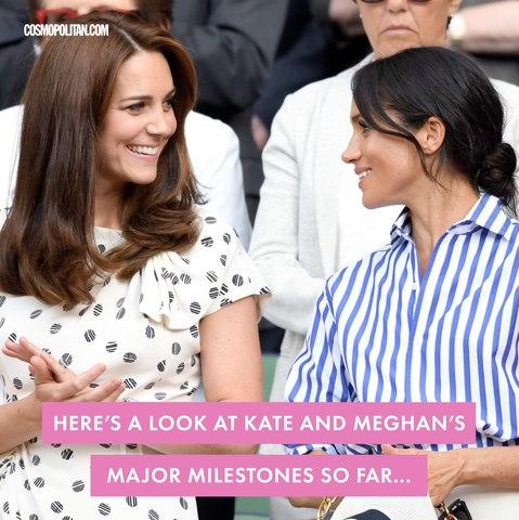 Comparing Kate Middleton and Meghan Markle's Royal Milestones