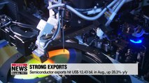 Korea's exports recorded at US$ 50.58 bil. in September, down 8.2% on-year
