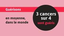 Octobre rose : le cancer du sein en quelques chiffres clés