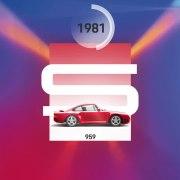70 Years 70 milestones