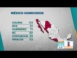 México registra cifra récord en asesinatos dolosos en 2017 | Noticias con Francisco Zea
