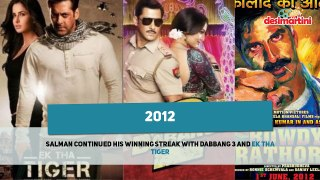 Most Number Of Bollywood Blockbusters In A Year Since 2006