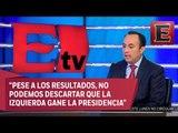 Gerardo Carrillo y el impacto económico de los resultados de las elecciones