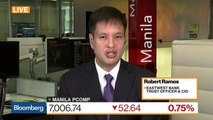 Philippine Banking Stocks Favored, EastWest Bank Trust's Ramos Says