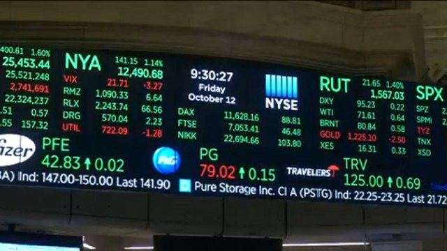 Will Stock Market Volatility Lead to a Bear Market?