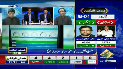 News Plus - 11pm to 12am - 14th October 2018