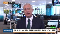 Last 24 Hours Have Seen a Calming in the Markets, Says CMC Markets' McCarthy