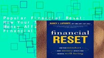 Popular Financial Reset: How Your Mindset about Money Affects Your Financial Well-Being