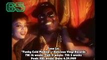 Billboard Year-End Hot 100 Singles of 1989
