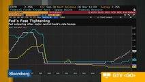U.S. 'Preferred' Stock Market; Asia Looks 'Attractive.' StanChart's Brice Says