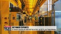 S. Korea's exports hit US$ 54.97 bil. in October