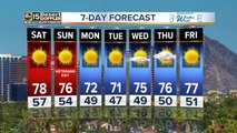 Pleasant Veteran's Day weekend weather ahead for the Valley
