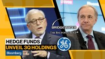 13F Reports Offer Insight on Hedge Funds' 3Q Holdings