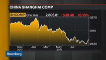 FTSE Russell's Woods Discusses Decision to Add China A Shares to Indexes