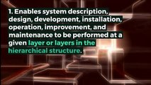 What is OPEN SYSTEMS ARCHITECTURE? What does OPEN SYSTEMS ARCHITECTURE mean? OPEN SYSTEMS ARCHITECTURE meaning - OPEN SYSTEMS ARCHITECTURE definition - OPEN SYSTEMS ARCHITECTURE explanation
