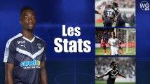 Yann Karamoh aux Girondins I Stats I valeur transfert