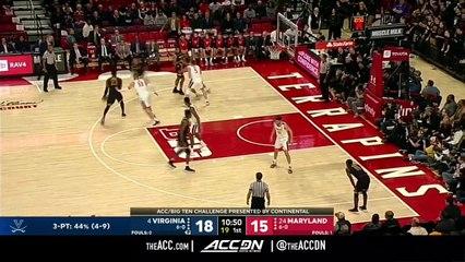 Virginia vs. Maryland Basketball Highlights (2018-19)