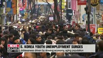 Aging population, labor structural problems lead to higher youth unemployment rate: report: BOK