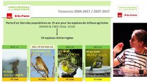 4 - Lucile DEWULF - Rencontres Naturalistes 2018