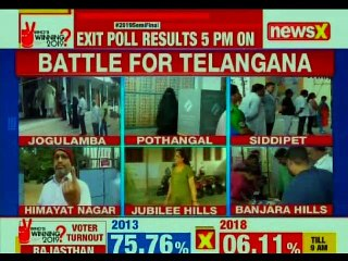 Tough battle for BJP in Telangana Assembly Elections 2018