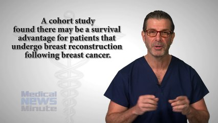 Breast Reconstruction after Mastectomy for Breast Cancer