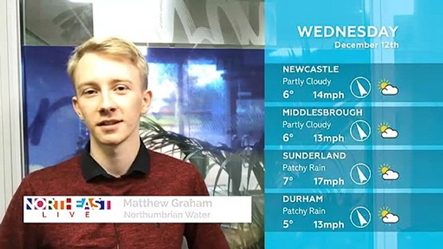 WEATHER: December 12th 2018